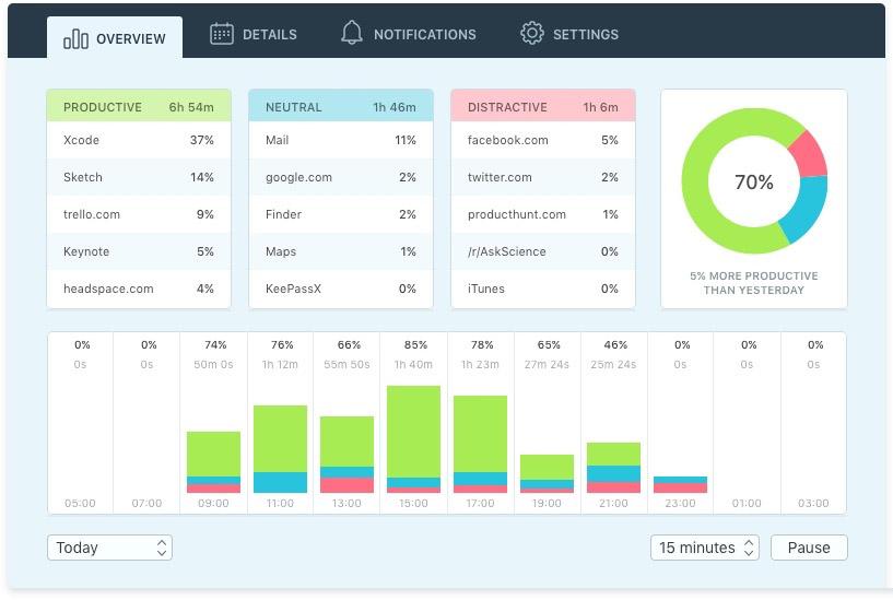 Qbserve 1.45 MacOSX 注册版-时间跟踪器