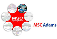 MSC Adams v2016 注册版- 专业多体动力学软件-联合优网