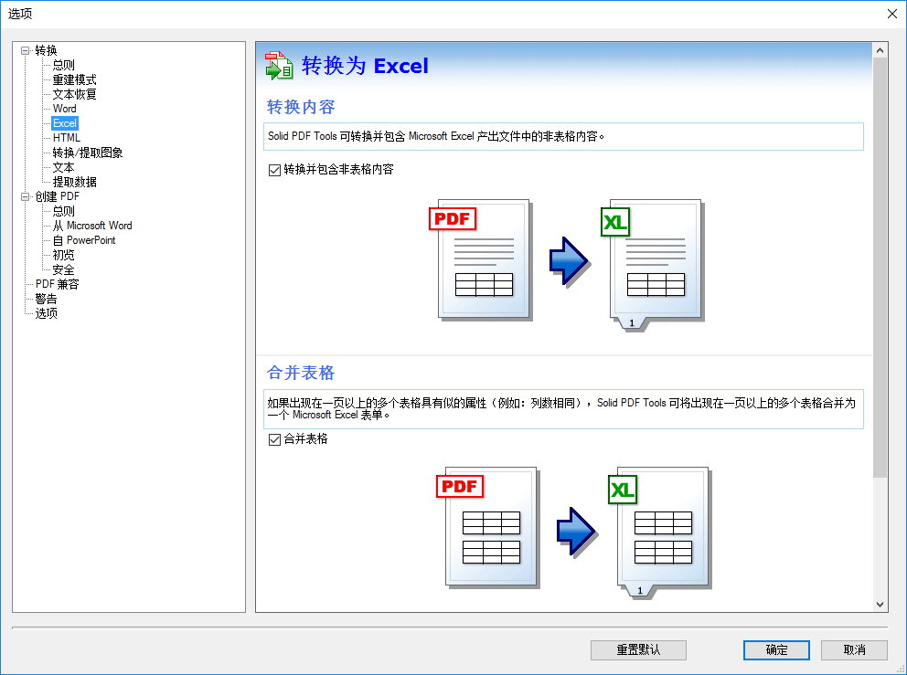 Solid PDF Tools v10.1.11518.4528 多语言中文注册版附解锁码