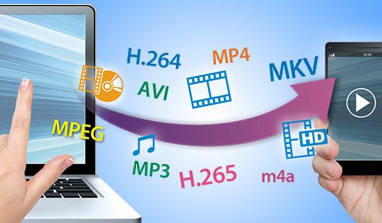 MediaEspresso 7.5 智慧转档及行动转档-极速PC&行动装置媒体转档