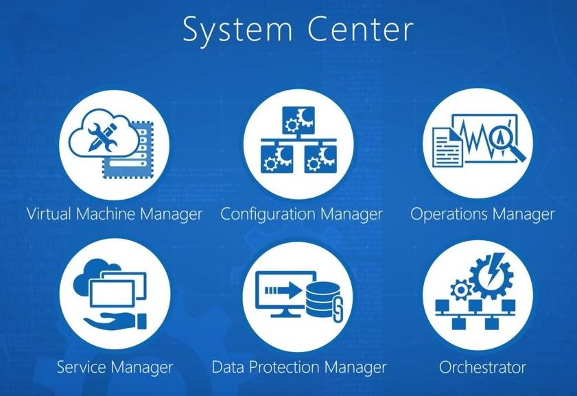 System Center 2016 多语言中文正式版 MSDN ISO镜像
