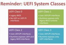 Intel决定2020年封禁UEFI兼容模式:Windows 7系统将无法启动-联合优网