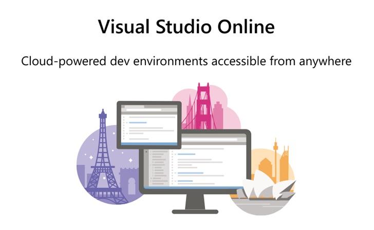 微软Visual Studio Online 正式上线 -Web版的Visual Studio Code