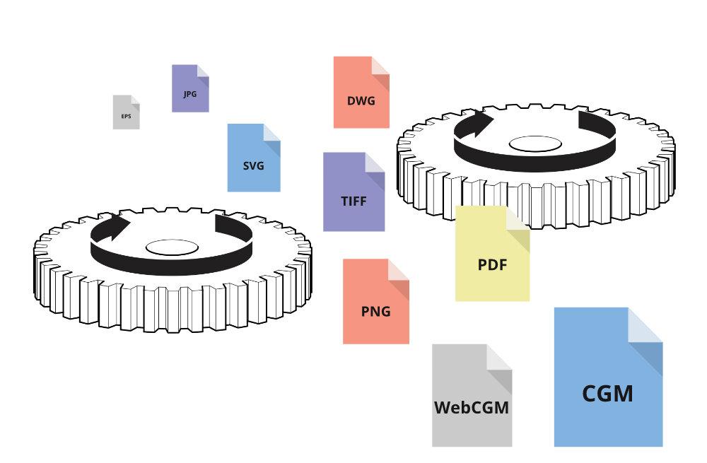 出众的文件格式兼容性